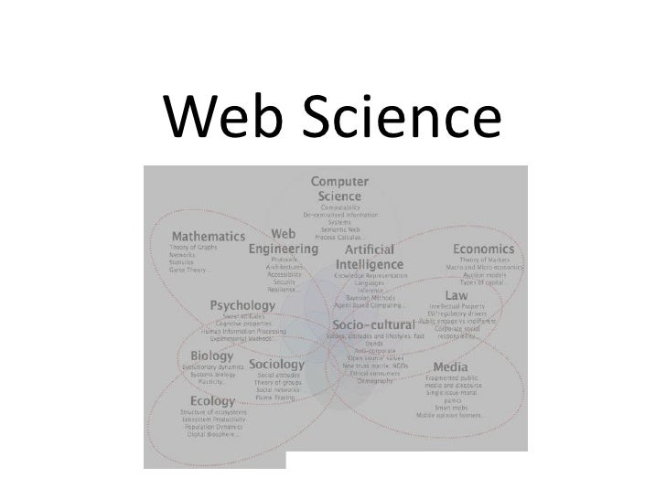 Web Science<br />