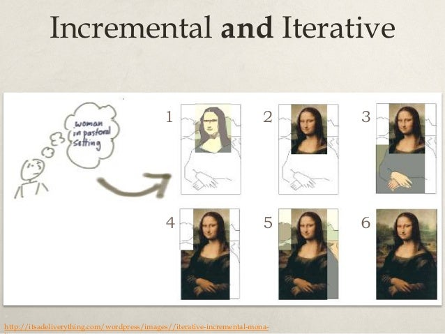 Incremental vs. Iterative http://www.planetgeek.ch/wp-content/uploads/2011/01/Slide7.png