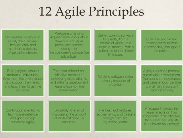 Waterfall vs. Agile http://www.isixsigma.com/new-to-six-sigma/design-for-six-sigma-dfss/doing-some-software-six-sigma-and-...