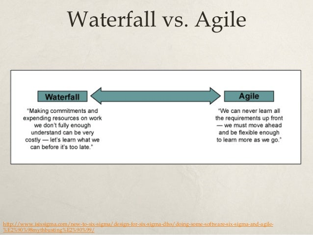 Waterfall vs. Agile http://www.agilenutshell.com/agile_vs_waterfall By doing them continuously: • Quality improves becaus...