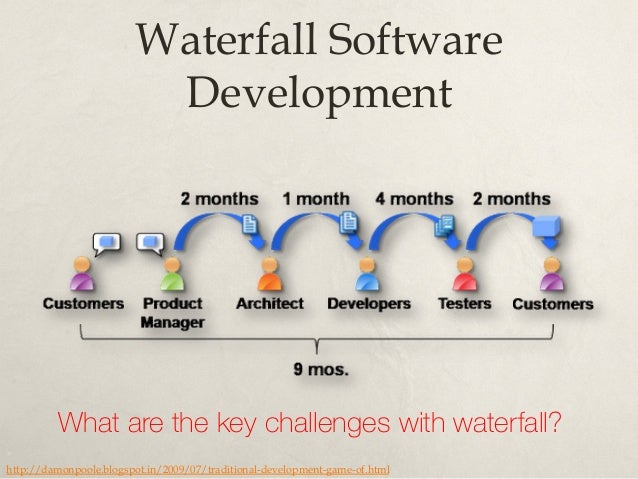 Waterfall challenges: Poor Visibility http://www.agilenutshell.com/agile_vs_waterfall