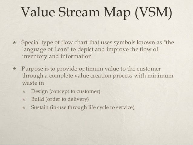 Value Stream for Cola Cans Lean Thinking – Womack and Jones