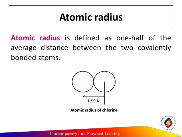 Trends of periodic atomic properties atomic radius urtaz Image collections