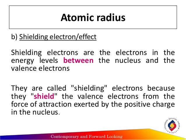 Trends of periodic atomic properties