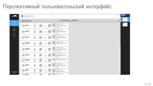 Перспективный пользовательский интерфейс 5 / 19