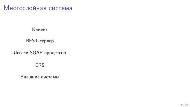 Многослойная система Клиент REST-сервер Легаси SOAP-процессор CRS Внешние системы 6 / 19
