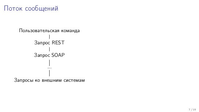 Поток сообщений Пользовательская команда Запрос REST Запрос SOAP ... Запросы ко внешним системам 7 / 19