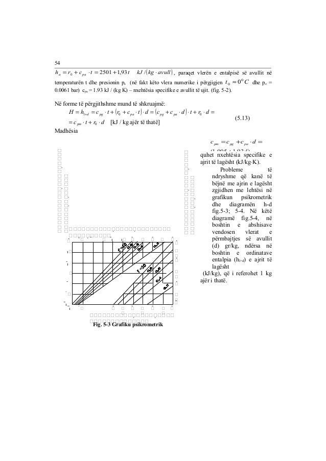 h r c t t kJ (kg avull) a pa = + × = 2501+1,93 / × 0 , paraqet vlerën e entalpisë së avullit në  temperaturën t dhe presio...