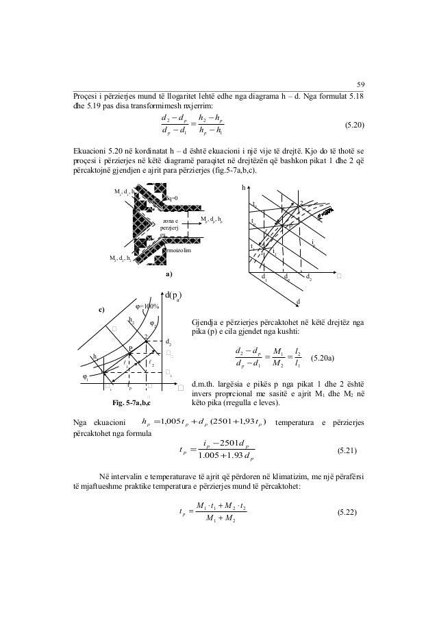 Proçesi i përzierjes mund të llogaritet lehtë edhe nga diagrama h – d. Nga formulat 5.18  dhe 5.19 pas disa transformimesh...