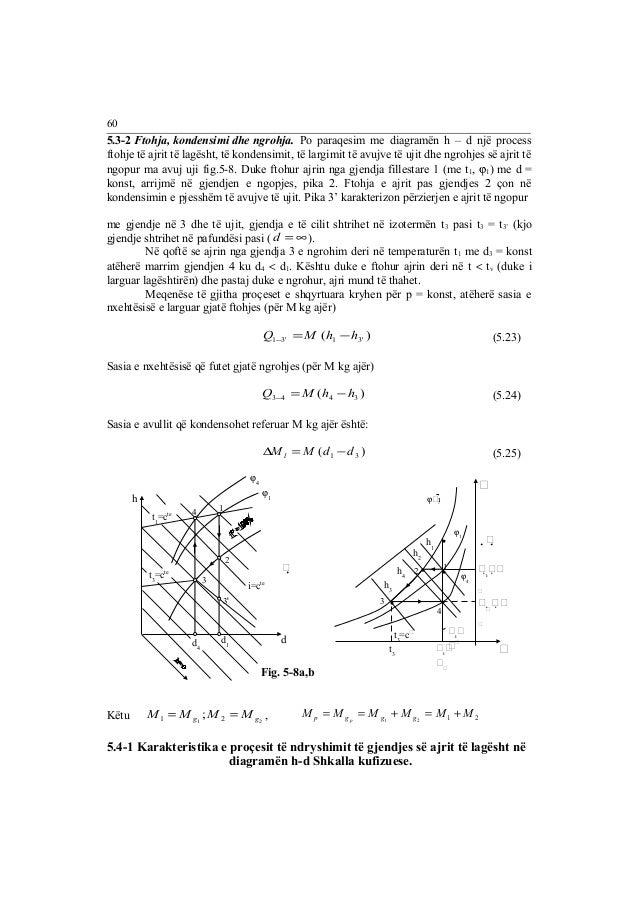 5.3-2 Ftohja, kondensimi dhe ngrohja. Po paraqesim me diagramën h – d një process  ftohje të ajrit të lagësht, të kondensi...