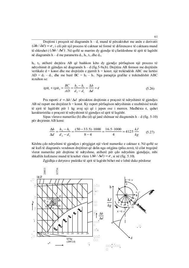 Drejtimi i proçesit në diagramën h – d, mund të përcaktohet me anën e derivatit  (¶h / ¶d) =e , i cili për një process të ...