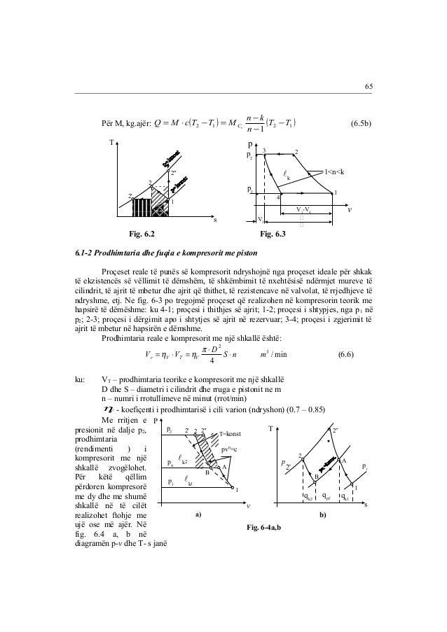 Q M c T T M n k Cv -  = × - = - (6.5b)  Për M, kg.ajër: ( ) ( T T  ) 2 1 n  -  1  2 1 3 2  Fig. 6.2 Fig. 6.3  6.1-2 Prodhi...