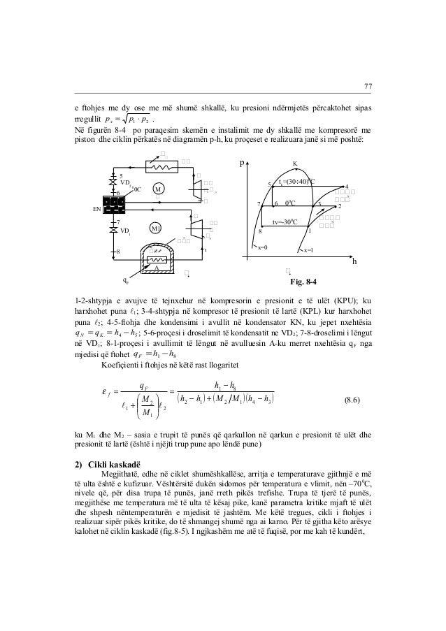 77  e ftohjes me dy ose me më shumë shkallë, ku presioni ndërmjetës përcaktohet sipas  rregullit 1 2 p p p x = × .  Në fig...