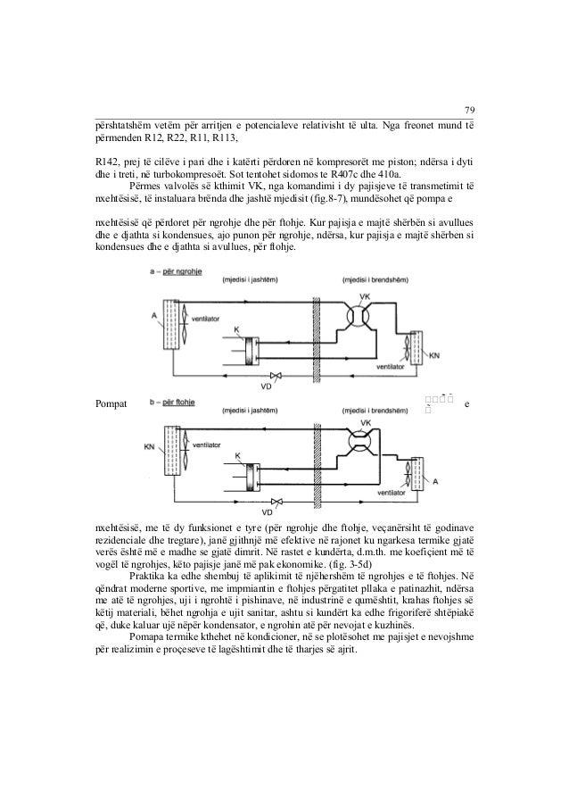 përshtatshëm vetëm për arritjen e potencialeve relativisht të ulta. Nga freonet mund të  përmenden R12, R22, R11, R113,  R...