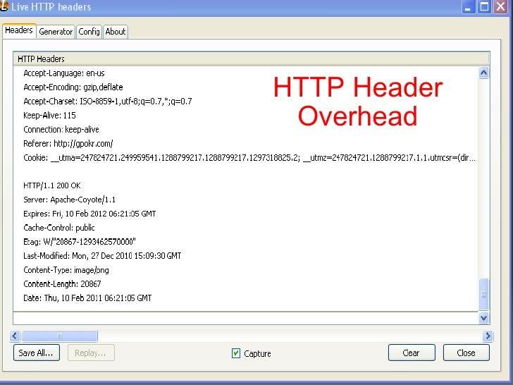 HTTP Header Overhead