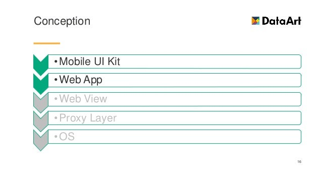 Mobile Applications with Angular 4 and Ionic 3