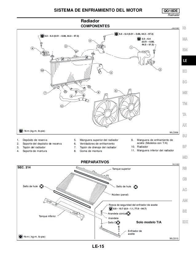 Lubricacion y sistema de enfriamiento Nissan Sentra