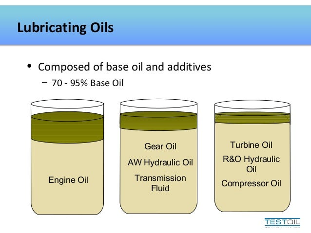 What are best oil additives? What is the best engine oil additive?