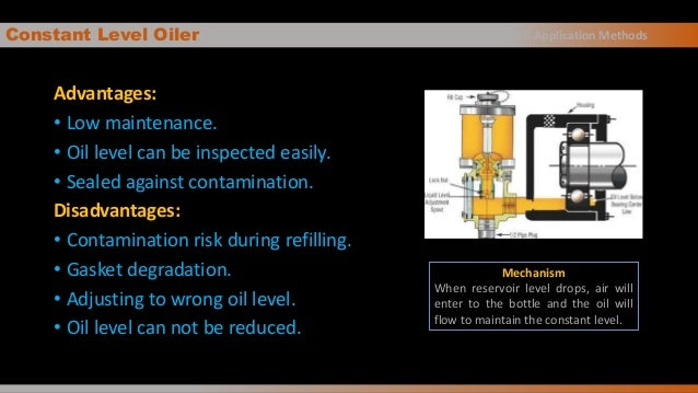 Lubrication fundamentals