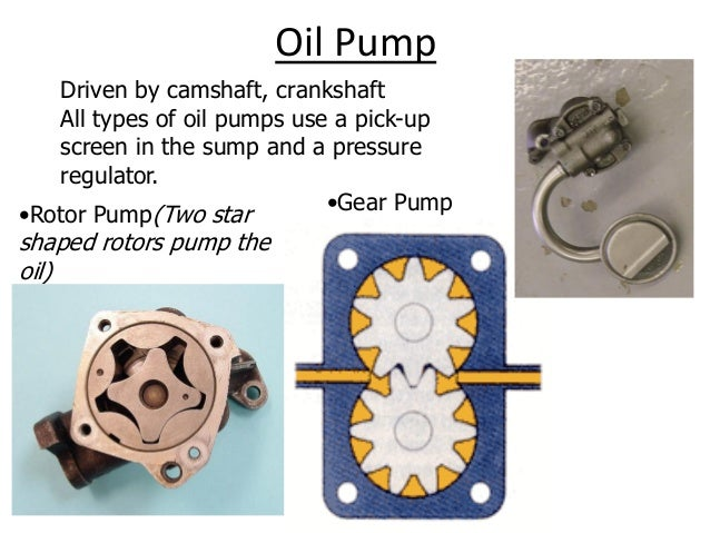 Types Of Lubrication Systems : Lubrication system for an automobile