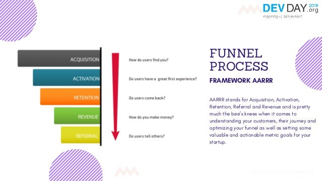 FUNNEL PROCESS FRAMEWORKAARRR AARRR stands for Acquisition, Activation, Retention, Referral and Revenue and is pretty muc...