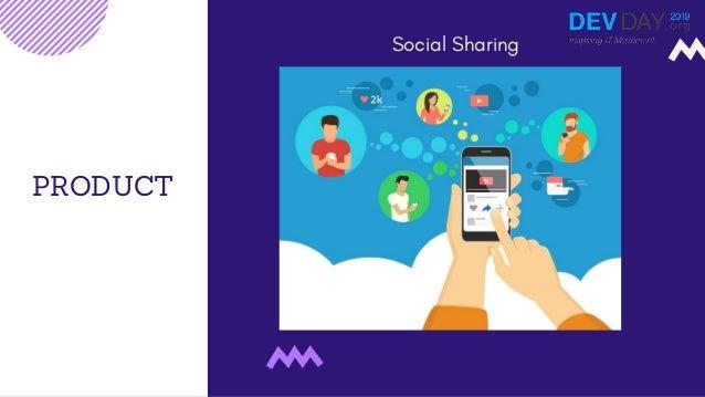 PRODUCT Social Sharing