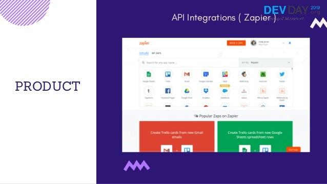 PRODUCT API Integrations ( Zapier )