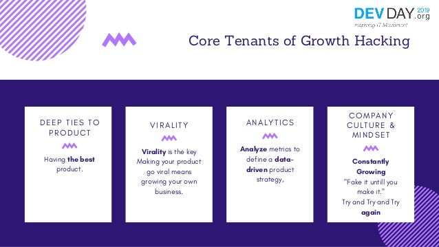 Core Tenants of Growth Hacking D E E P T I E S T O P R O D U C T Having the best product. V I R A L I T Y Virality is the ...