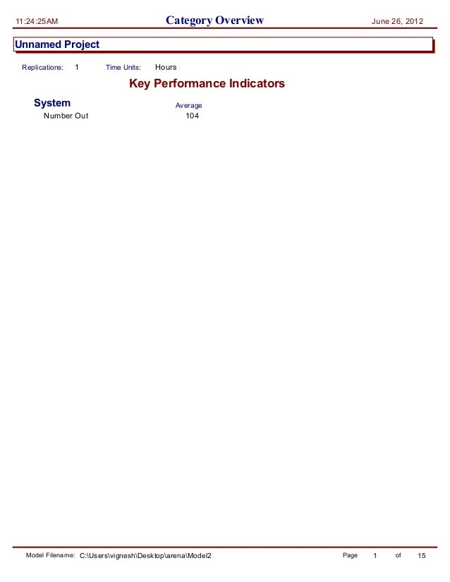Category Overview11:24:25AM June 26, 2012 Unnamed Project Time Units:Replications: 1 Hours Key Performance Indicators Aver...