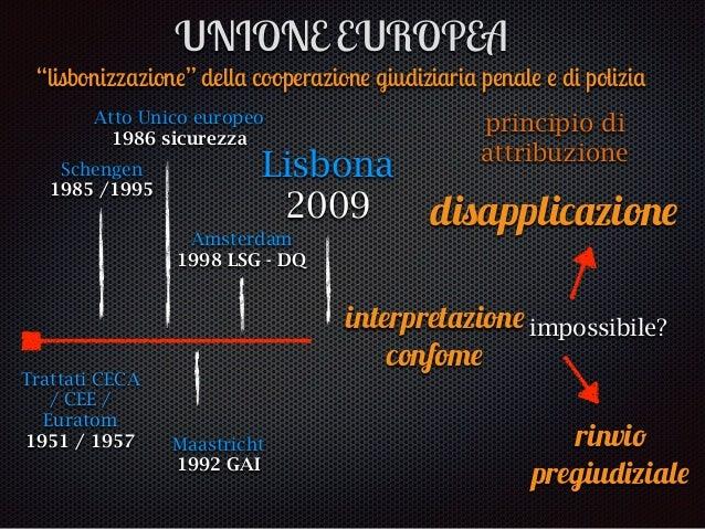 rapporti verticali / orizzontali diritto UE diritto comunitario e ordinamento italianoe ffi cacia dirett a e ffi caci a in...