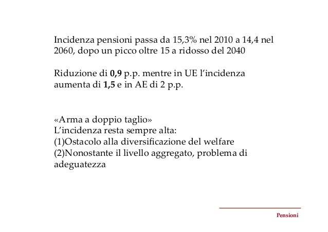 Incidenza pensioni passa da 15,3% nel 2010 a 14,4 nel 2060, dopo un picco oltre 15 a ridosso del 2040...
