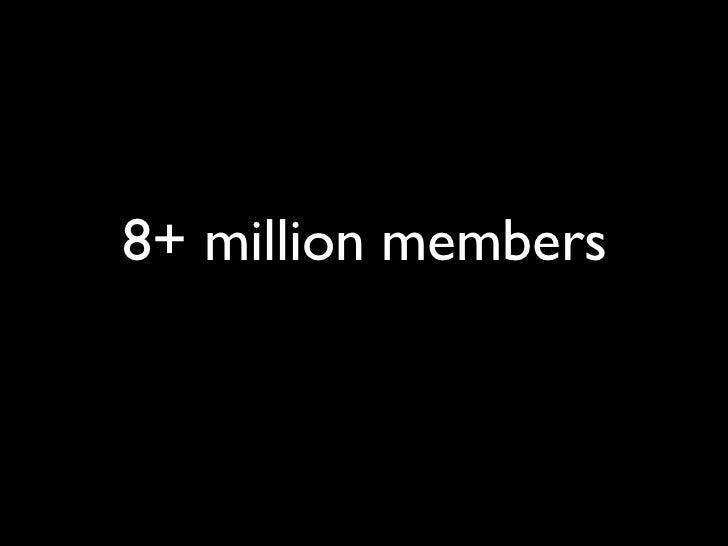 9.3 million items