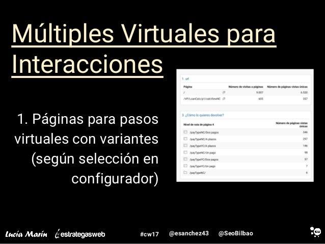 @SeoBilbao@esanchez43#cw17 Múltiples Virtuales para Interacciones 1. Páginas para pasos virtuales con variantes (según sel...