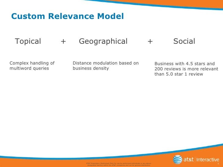 Custom Relevance Model AT&T Proprietary (Restricted) Only for use by authorized individuals or any above-designated team(s...