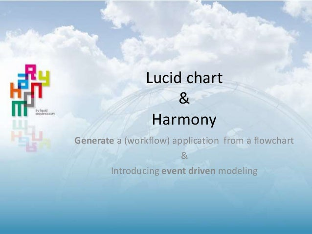 Lucid chart & Harmony Generate a (workflow) application from a flowchart & Introducing event driven modeling