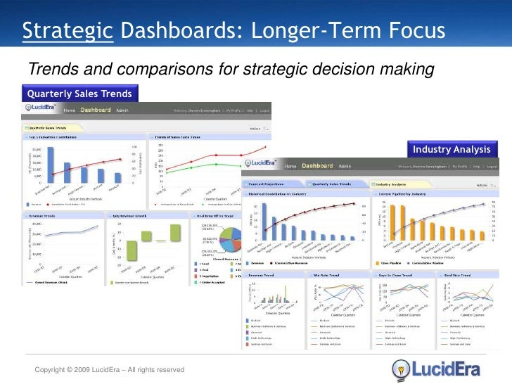 Lucidera Dashboard and Trend Number Best Practices
