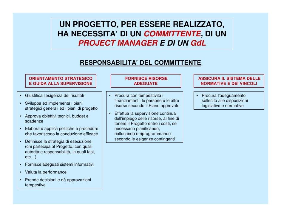 Mauro Frongia Pcm  Slide 2