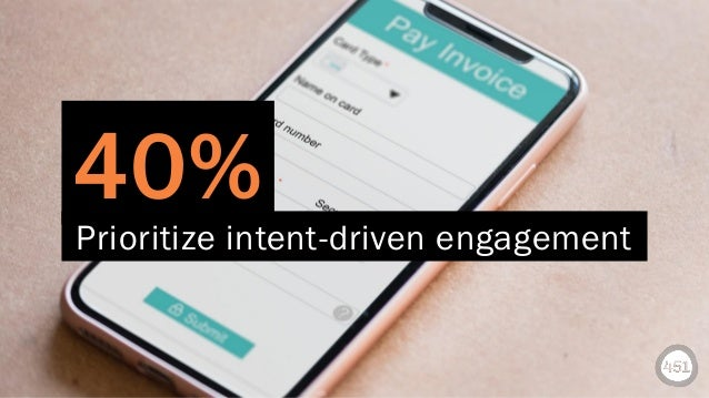 451RESEARCH.COM ©2020 451 Research. All Rights Reserved. 40% Prioritize intent-driven engagement