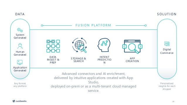 37 Advanced connectors and AI enrichment, delivered by intuitive applications created with App Studio, deployed on-prem or...