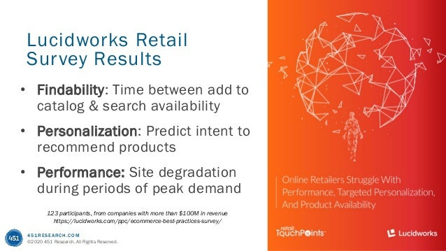 451RESEARCH.COM ©2020 451 Research. All Rights Reserved. Lucidworks Retail Survey Results • Findability: Time between add ...