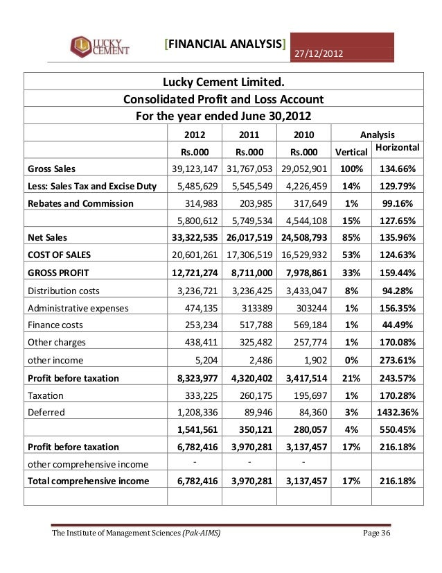 lucky cement financial analysis A project of financial analysis on lucky cement [financial analysis] 27/12/2012 prese luckycementfinalprojectfr-130329051702-phpapp01 lucky sement adnan final.