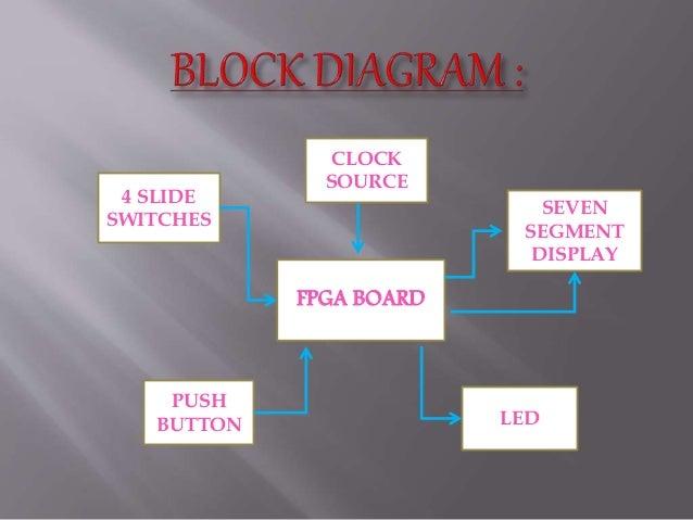 Digital Stopwatch With 7segment Schematic Schematic