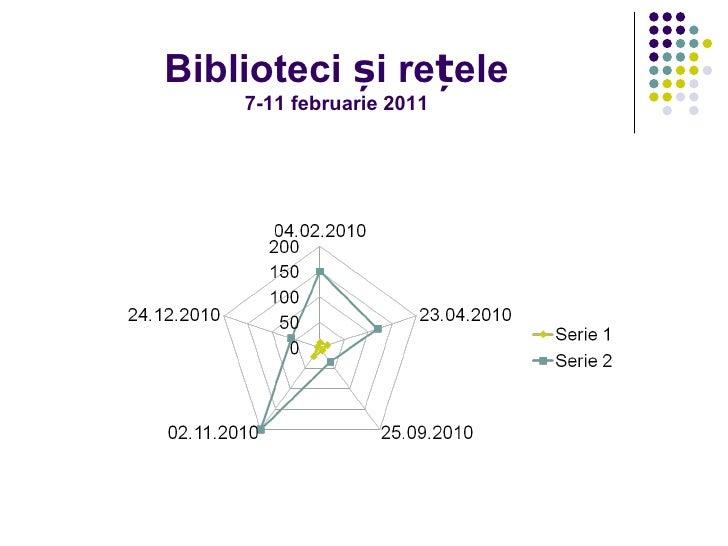Biblioteci și rețele 7-11 februarie 2011