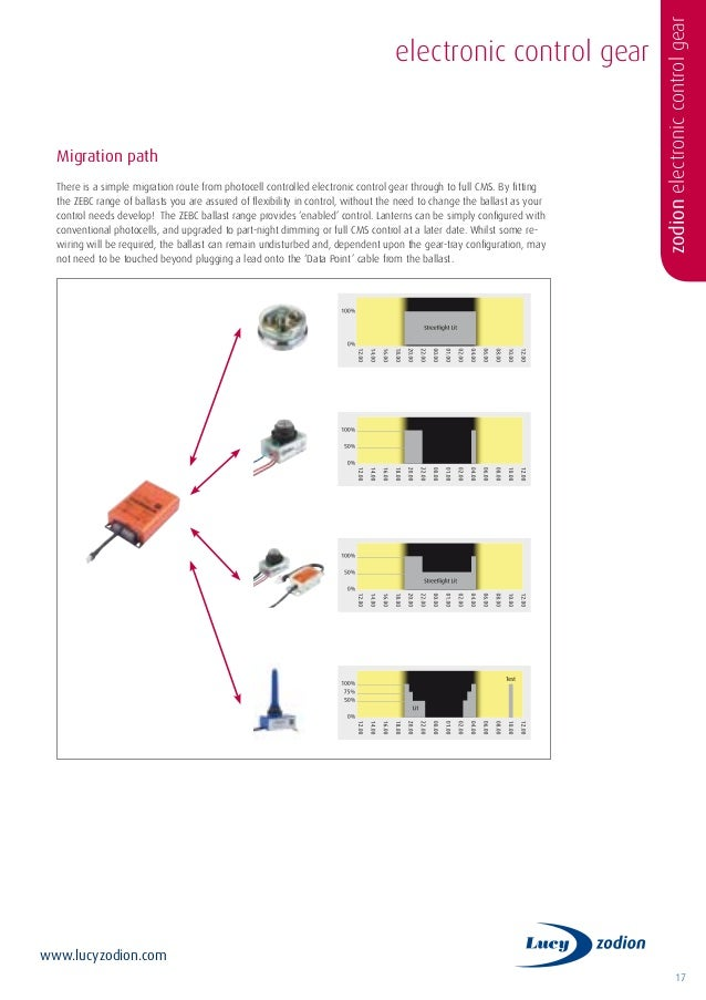 lucy zodion street lighting eqpt cut outs isolators photocells feeder pillars photoelectrical control units electronic control gear 18 638 zodion ss4d wiring diagram diagrams free wiring diagrams Wiring Harness Diagram at gsmx.co