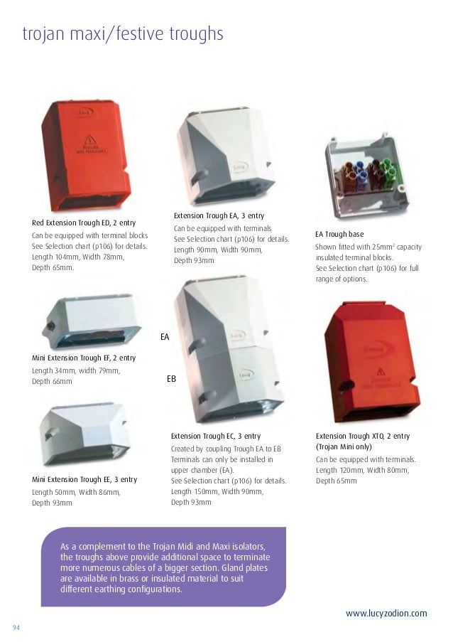 Lucy Zodion Cut Outs Amp Isolators Catalogue
