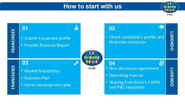 Ludendo Group - La Grande Récré - Corporate Presentation