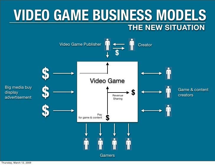 Ludonomics - The Game Economy