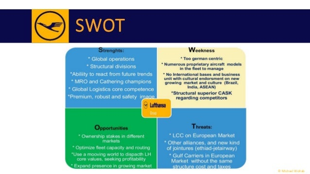 Lufthansa Cargo AG - Strategic SWOT Analysis Review