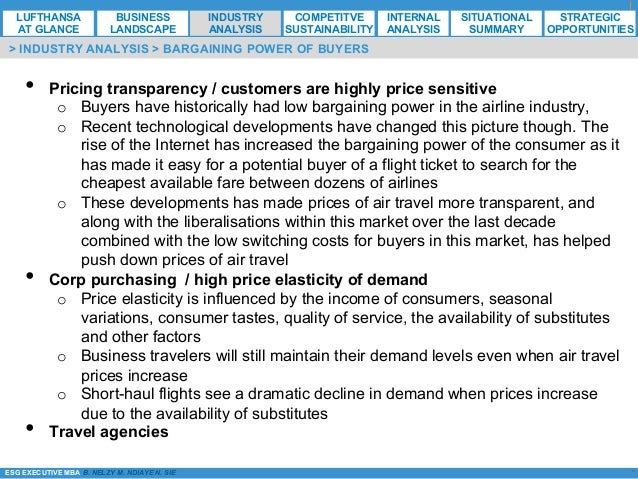 SWOT analysis for Lufthansa case