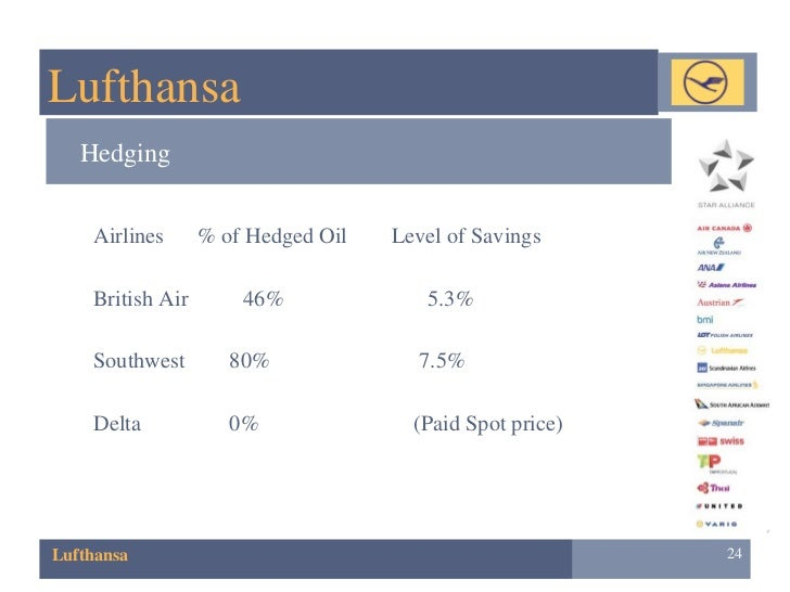 an analysis of the effects of quality management on southwest airlines and lufthansa Southwest business, accounting, financial and prospective analysis  southwest airlines co  these non-gaap numbers and their reconciliation can be found under item 7 with management's .